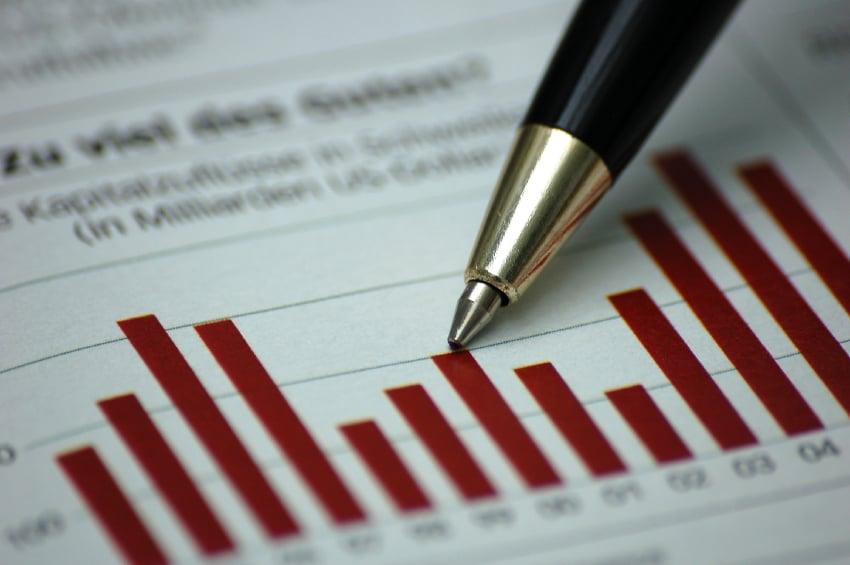 indicadores financieros CMI