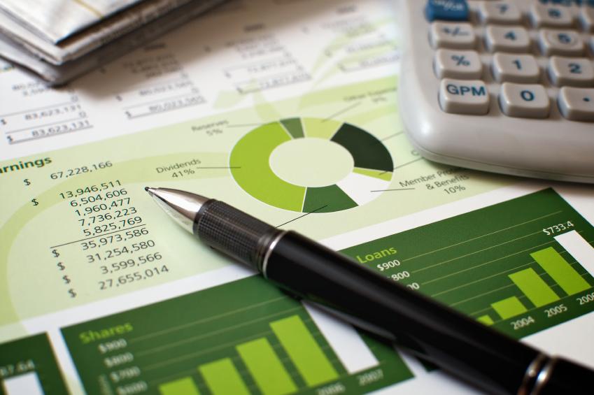 indicadores financieros del cuadro de mando integral