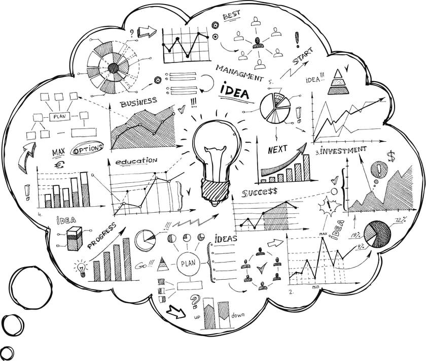 transformación digital e innovación